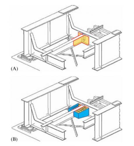 تقویت اتصال تیر امتداد عرضی در پلهای قدیمی