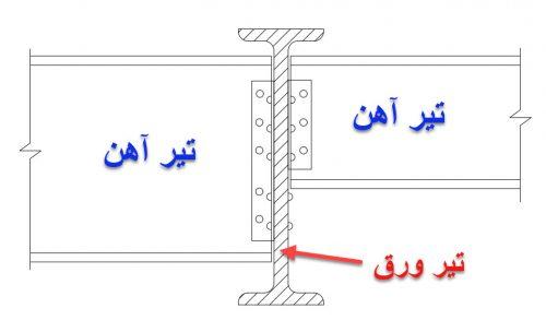 اتصال تیرآهن با تیر ورق