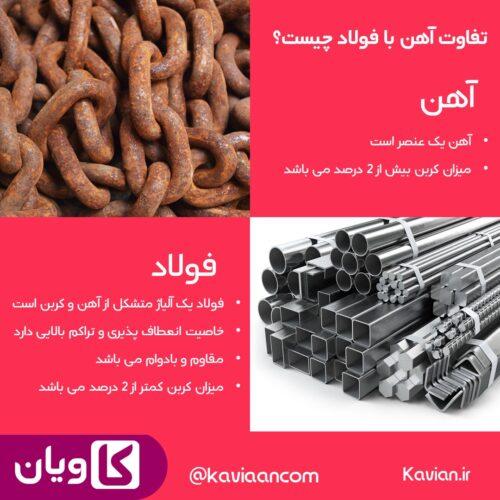 تفاوت فولاد و آهن
