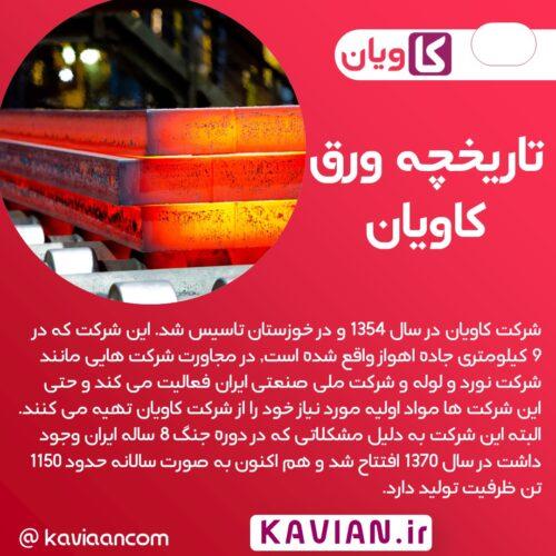 معرفی و تاریخچه ورق کاویان