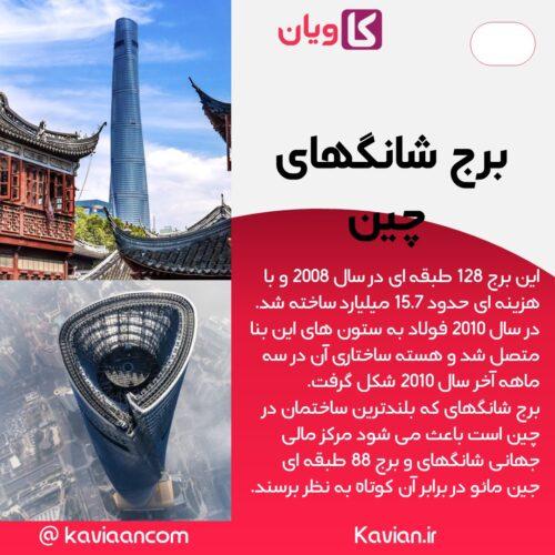 برج شانگهای چین